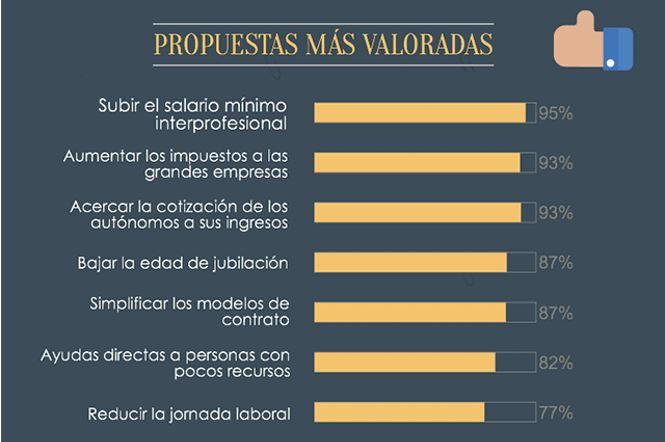 propuestas-valoradas-infojobs.jpg
